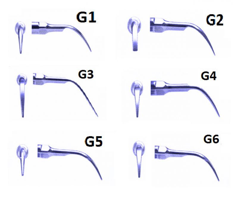 General scaler tips photo